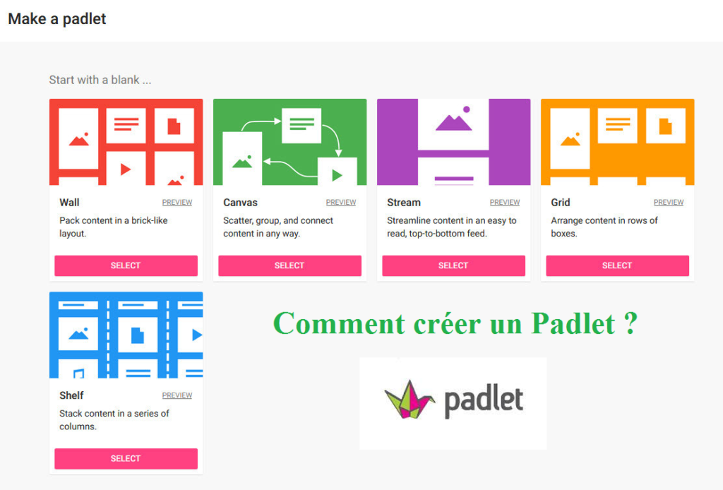 comment utiliser Padlet ?